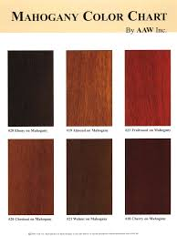 mahogany hair color chart index of doors wp content uploads images aaw color charts mahogany