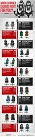 which dxracer gaming chair is best for me dxracer gaming chairs