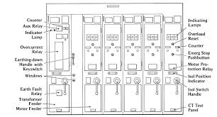 best switchgear diagram ideas images for image wire gojono com