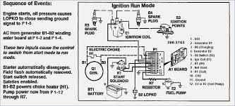 onan generator wiring schematics wiring diagram manual