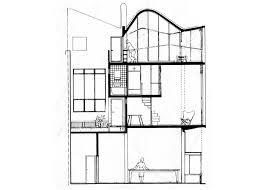 galería de clásicos de arquitectura casa de estudios para