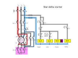 manual dol starter l2l2 l1l1 m 3 m contactor controlled dol