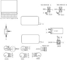 ibanez wiring diagrams wiring diagram byblank