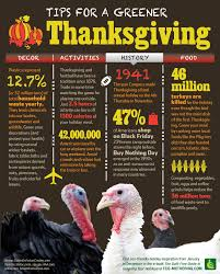 tips for a greener thanksgiving eco mothering