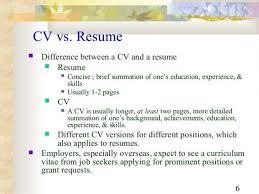 cv vs resume the differences cool cv vs resume vs biodata photos resume ideas namanasa