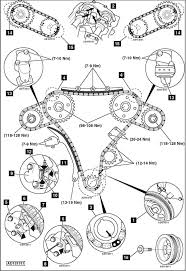 nissan altima 2005 timing chain replacement nissan 350z timing chain diagram 2005 nissan maxima timing chain