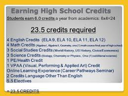 online health class for high school credit class of 2016 your freshman year ppt online