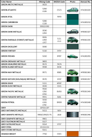Automotive Paint Code Location Skoda Felicia Paint Codes Table Skoda Favorit Skoda Felicia