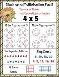 multiplication anchor charts math3 pinterest multiplication