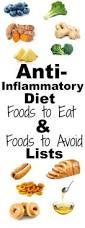 die besten 25 diabetes foods to avoid ideen auf pinterest
