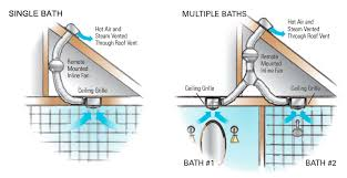 extractor fan roof vent bathroom extractor fan roof vent thedancingparent com