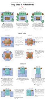 How To Measure For An Area Rug Get It Right How To The Rug Size For Your Room