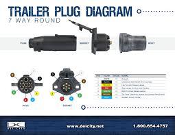 7 wire trailer wiring diagram with trailerplug gif fine hitch