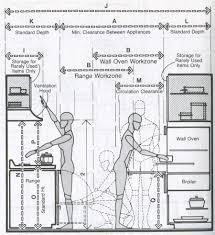 kitchen appliances dimensions home decoration ideas