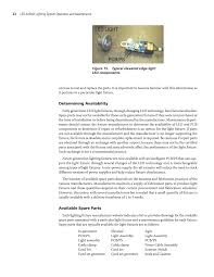 Different Lighting Fixtures by Chapter 3 Maintenance Considerations Led Airfield Lighting