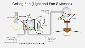ceiling fan and light control switch ceiling fan speed control switch light gallery light ideas