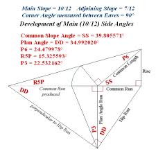 Hip Roof Design Calculator Developments Of Hip And Valley Angles Based On The Roof Lines