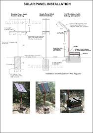 commercial solar powered driveway gate design