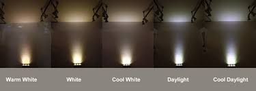 white led bulb urbia me