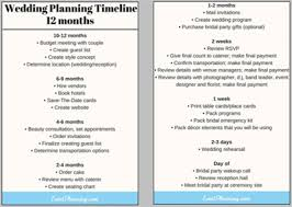 wedding planning details how to create a wedding planning timeline eventplanning