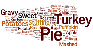 the bitten word thanksgiving 2013 this year s big trends