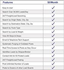 get a load of all free load boards about the superboard free load search find