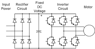 file pwm vfd diagram png wikimedia commons