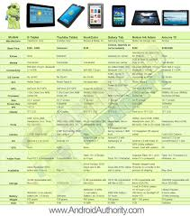 the best android tablet best android tablets of 2011 android authority