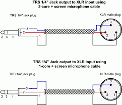 trs to xlr wiring diagram xlr wiring for pinterest s video cable