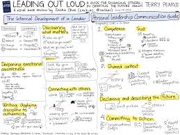 visual book review leading out loud a guide for engaging others