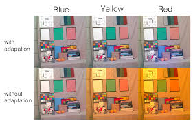 color reproductions of hyperspectral images u2013 color and imaging