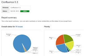 it support report template jira report blueprint atlassian documentation