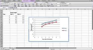 cara membuat grafik integral di excel making a scatter plot in excel mac 2011 youtube