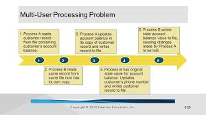 database processing chapter