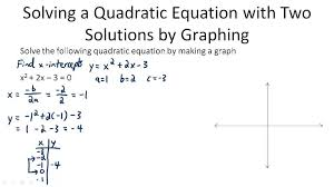 solving quadratic equations by graphing worksheet pdf solving