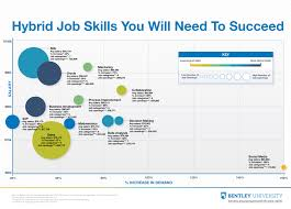 Data Quality Analyst Job Description The Time For The Hybrid Job Is Now Preparedu View Bentley