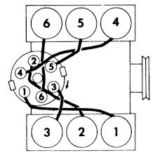 1986 camaro 2 8 spark plug wiring diagram firing order 1 4 2 5 3