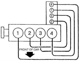 1997 chevrolet cavalier spark plug wire diagram questions with