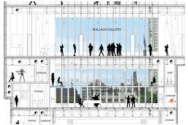 Columbia University Campus Map Columbia University Campus Masterplan The Perfect Collaboration