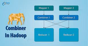 sap mm fresher resume hadoop resume for freshers virtren com