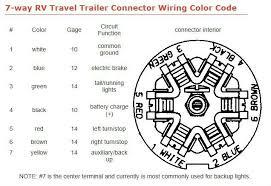 zetor 7 pole wiring diagram wiring automotive wiring diagrams