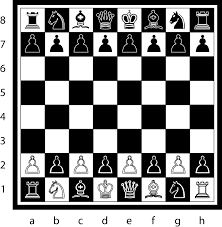 Chess Board Design Chess Rules Gevin Enterprises Co Ltd
