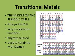 Oxidation Numbers On Periodic Table The Atom And Periodic Table Ppt Video Online Download