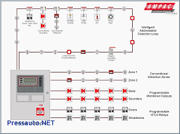 scion alarm wiring diagram scion wiring diagrams collection