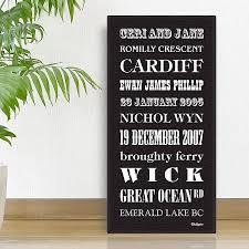wall art designs word wall art personalised favourites and wall art designs word wall art personalised favourites and memories canvas initial word wall
