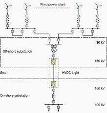 scheme of connection to the electric grid of a wind power plant