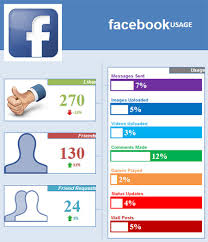 weekly social media report template 4 social media excel templates