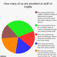 Make A Pie Chart Meme - how many of us are excellent at stuff on imgflip imgflip