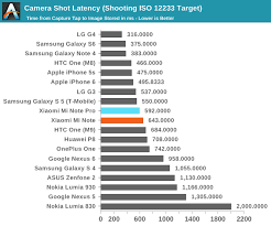 target htc one m9 black friday camera architecture and ux the xiaomi mi note pro and mi note review