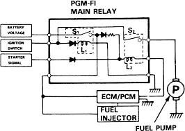 18 jdm power window wiring diagram 93 honda accord fuel